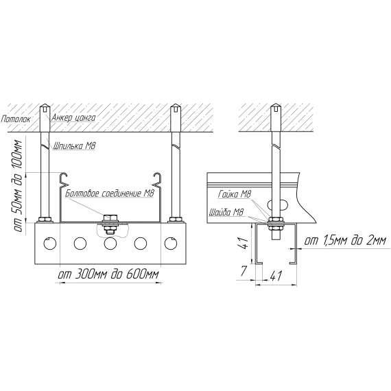 Схемы крепления кабельных лотков